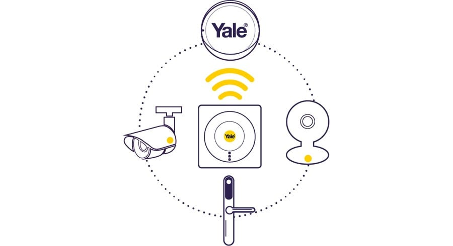 The Ultimate Guide to the Yale Smart Home