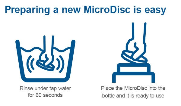 How to prepare a microdisc mobile